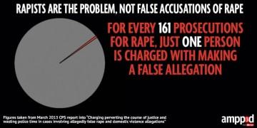 rape_stats_final-890x445.jpg